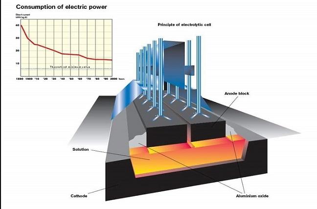 پاورپوینت بررسی اصول کلی استخراج فلزات