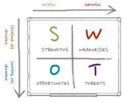 پاورپوینت تحلیل استراتژیک صنعت چرم در چارچوب مدیریت استراتژیک صنعتی